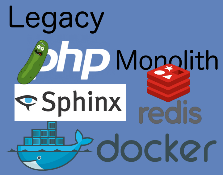 How to dockerize your old PHP monolith - part four: Redis and Sphinx