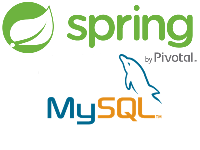 Using MySQL with Spring Jdbc Template in a few steps